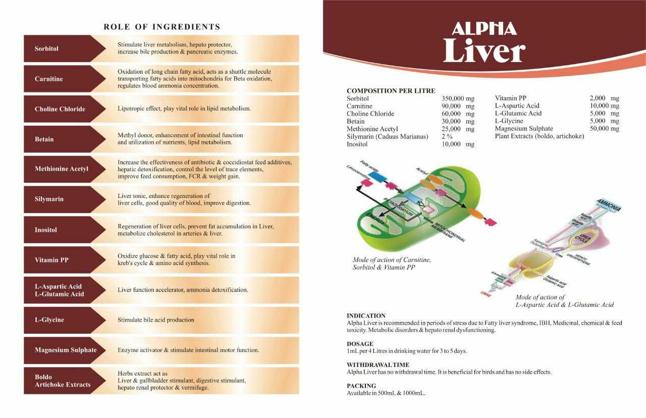 Alpha Liver!